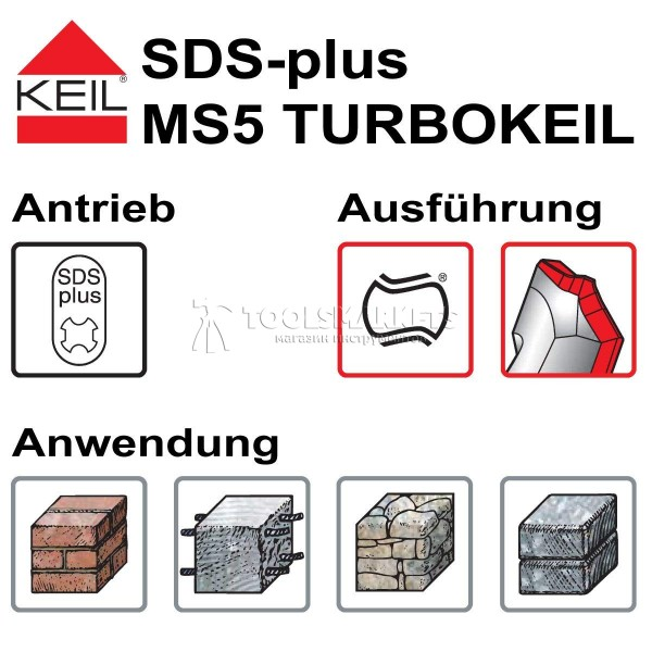 Набор буров SDS-plus TURBOKEIL 5.0-6.0-6.0-8.0-8.0-10.0-12.0х160 мм 7 предметов KEIL 1253370512