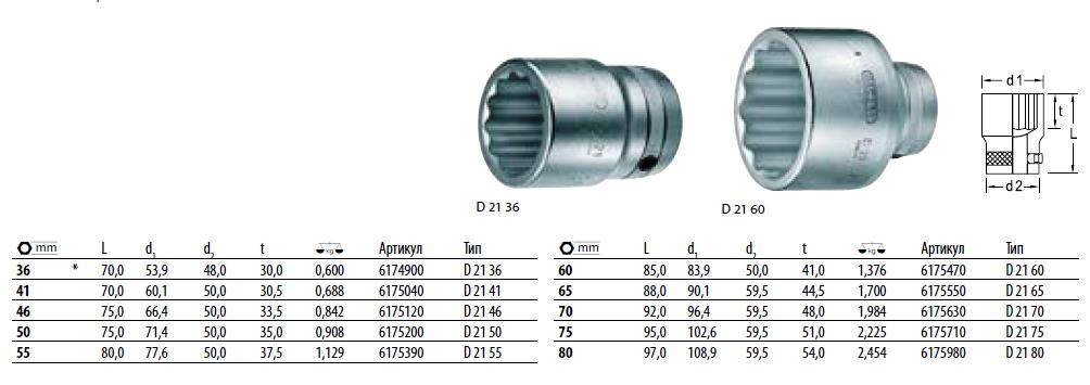 Головка торцевая 9 мм 13642