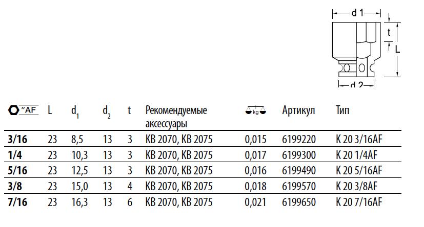 Чеки для налоговой Новоподмосковный 3-й переулок 2 ндфл справка купить самара